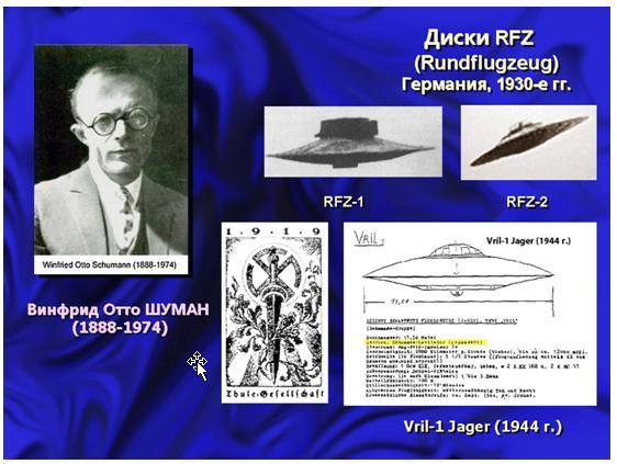 Никола Тесла, ионосфера и резонансы человеческого мозга 6