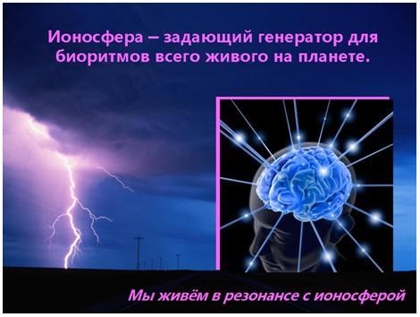Никола Тесла, ионосфера и резонансы человеческого мозга 8